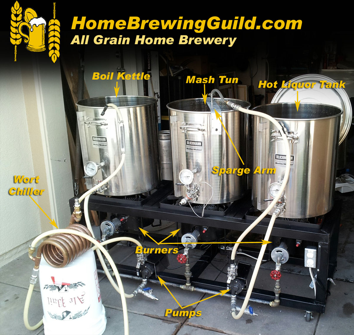 All Grain Home Brewery Configuration Image